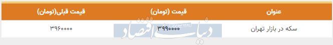 قیمت سکه در بازار تهران امروز 19 آبان 98