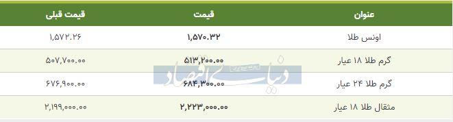 قیمت طلا امروز 19 بهمن 98
