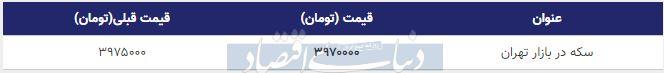 قیمت سکه در بازار امروز تهران 29 مهر 98