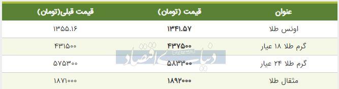 قیمت طلا امروز 26 خرداد