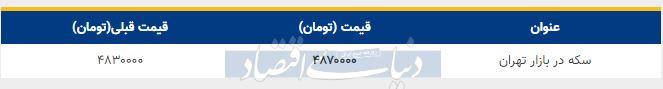 قیمت سکه در بازار امروز تهران 27 دی 98
