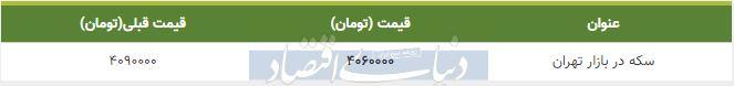قیمت سکه در بازار امروز تهران 31 شهریور 98