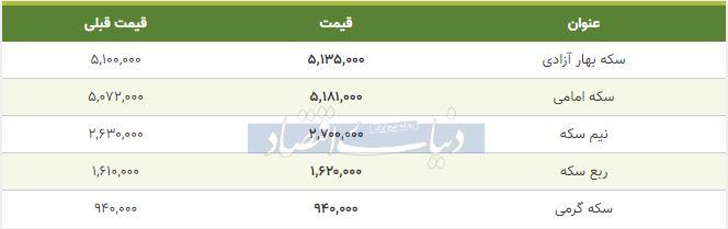 قیمت سکه امروز 26 بهمن 98