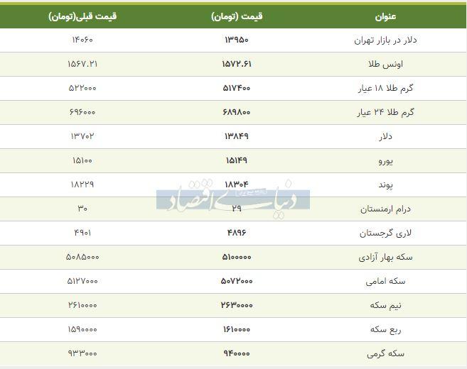 قیمت طلا، سکه و دلار امروز 24 بهمن 98