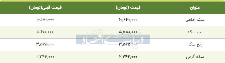 قیمت سکه امروز 22 تیر 1400