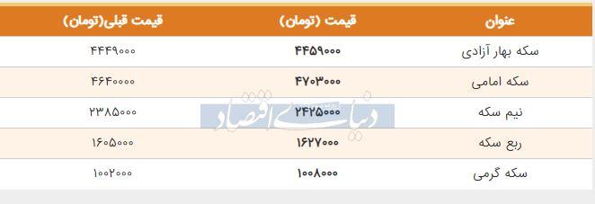 قیمت سکه امروز 30 خرداد