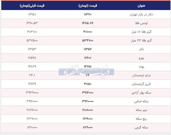 قیمت طلا، سکه و دلار امروز 30 مهر 98