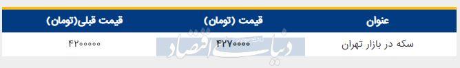 قیمت سکه در بازار امروز تهران 31 تیر 98