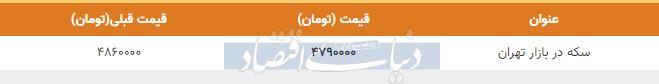 قیمت سکه در بازار امروز تهران دوم بهمن 98