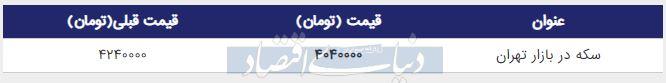 قیمت سکه در بازار امروز تهران 25 تیر 98