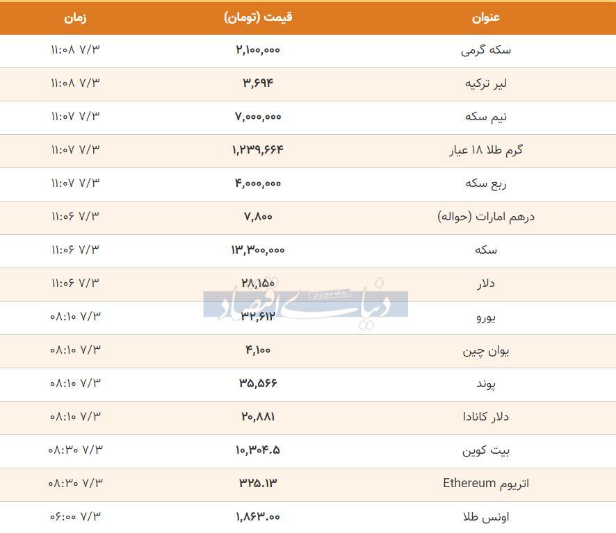 قیمت طلا، سکه و دلار امروز سوم مهر 99