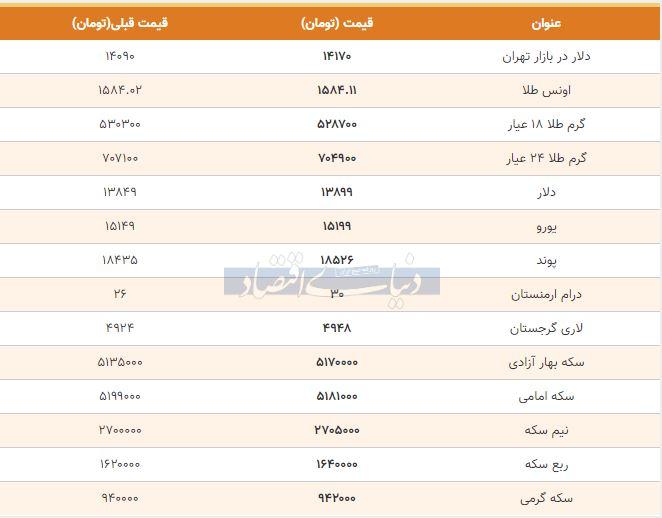 قیمت طلا، سکه و دلار امروز 27 بهمن 98