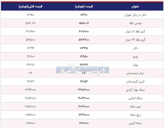 قیمت طلا، سکه و دلار امروز اول مهر 98