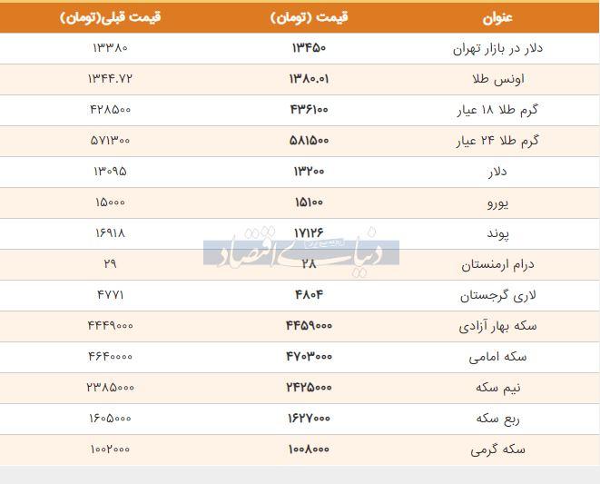 قیمت طلا، سکه و دلار امروز 30 خرداد