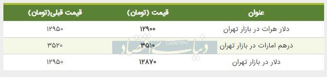 قیمت دلار در بازار امروز تهران 20 تیر 98