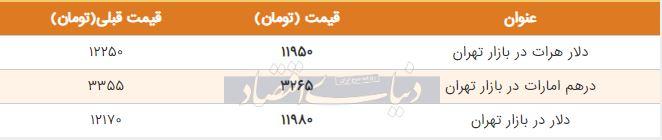 قیمت دلار در بازار امروز تهران سوم مرداد 98