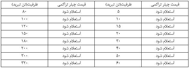 جدول قیمت چیلر