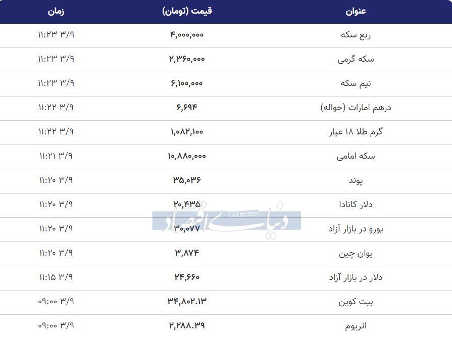 قیمت طلا، سکه و دلار امروز 9 خرداد 99