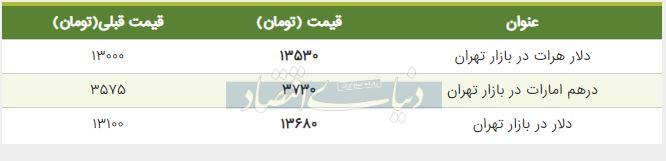 قیمت دلار امروز 23 خرداد