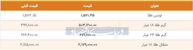 قیمت طلا امروز پنجم بهمن 98