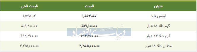 قیمت طلا امروز 23 بهمن 98