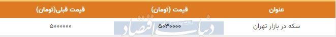 قیمت سکه در بازار امروز تهران هشتم بهمن 98
