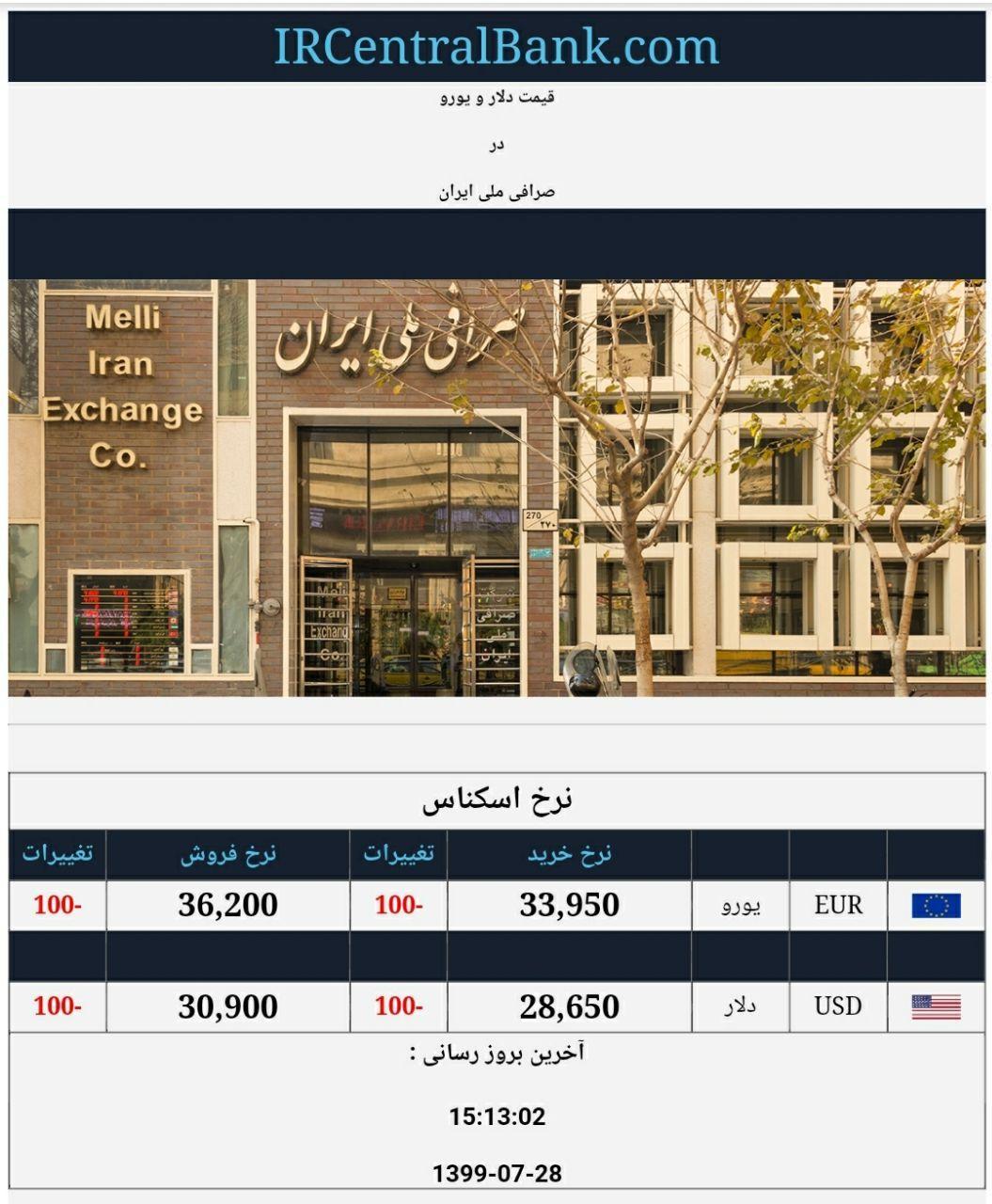 قیمت دلار و یورو در صرافی ملی امروز 28 مهر 99