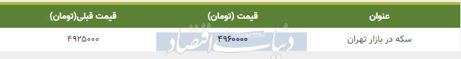 سکه در بازار امروز تهران ششم بهمن 98