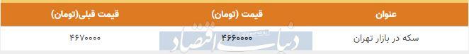 قیمت سکه در بازار امروز تهران 11 دی 98