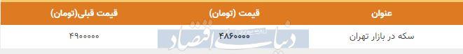 قیمت سکه در بازار امروز تهران اول بهمن 98