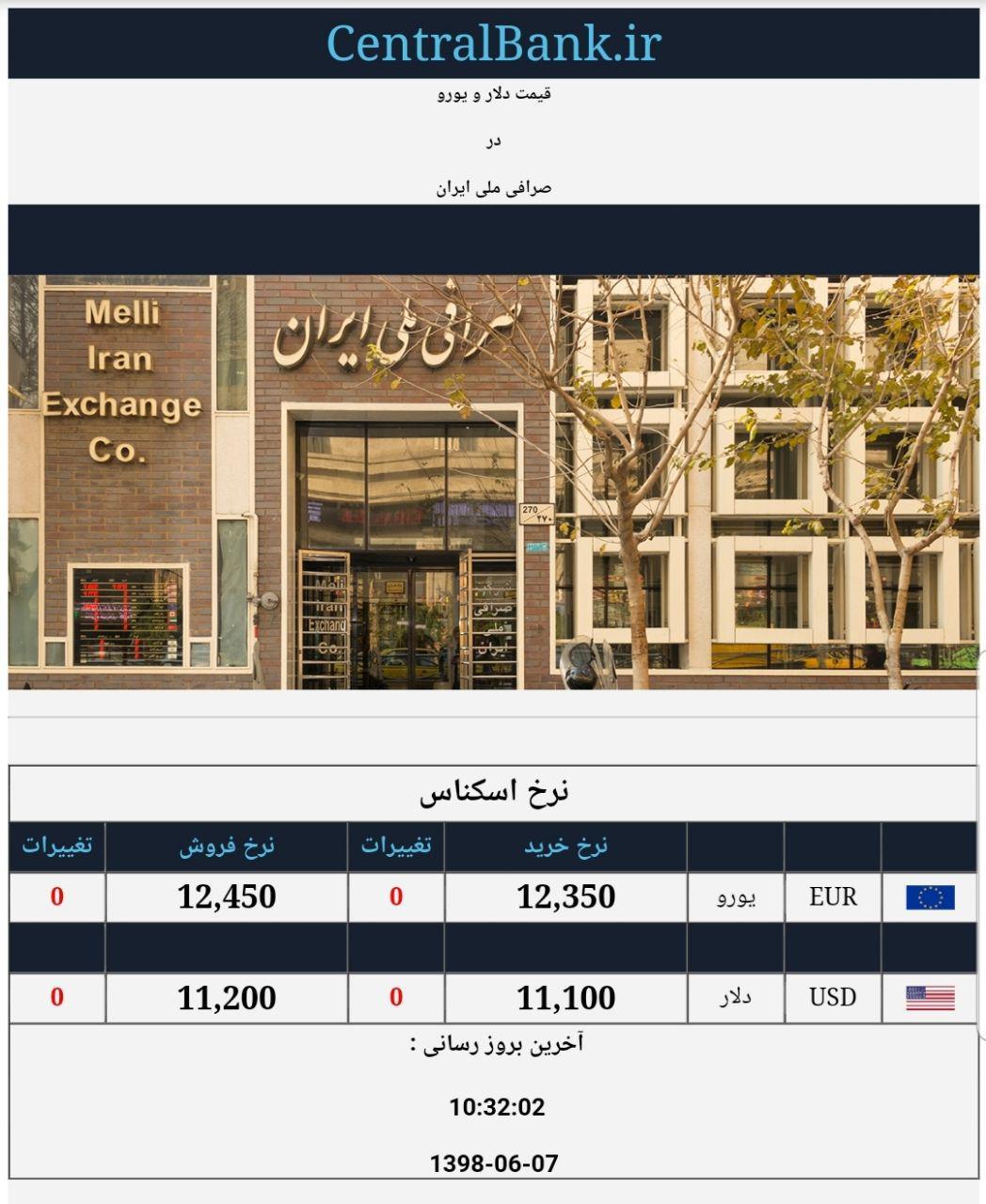 قیمت دلار و یورو در صرافی ملی امروز هفتم شهریور
