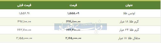 قیمت طلا امروز سوم بهمن 98