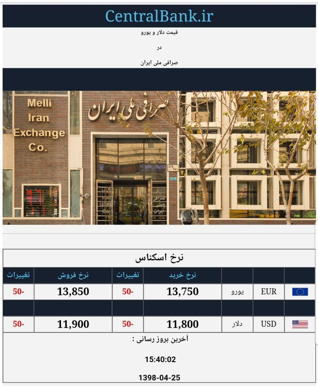 قیمت دلار و یورو در صرافی ملی امروز 25 تیر 98