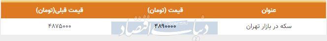 قیمت سکه در بازار امروز تهران 30 دی 98