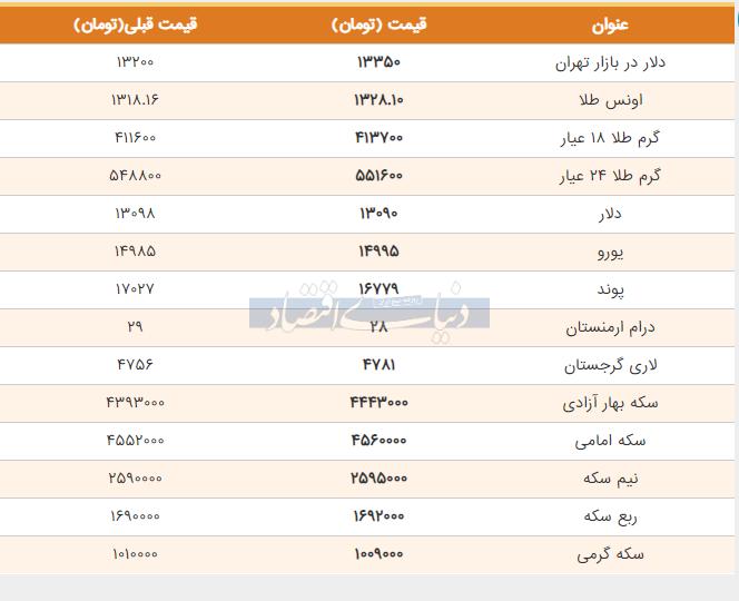 قیمت طلا، سکه و دلار امروز 14 خرداد