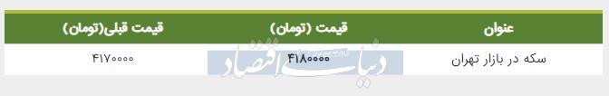 قیمت سکه در بازار امروز تهران هفتم مرداد 98