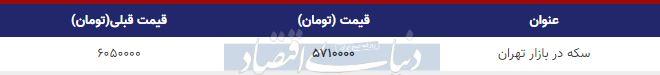 قیمت سکه در بازار امروز تهران 10 اسفند 98