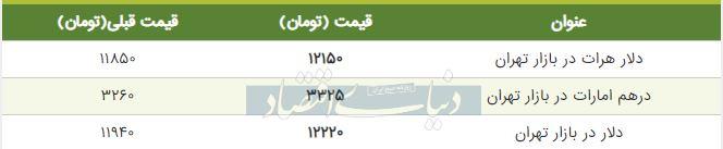 قیمت دلار در بازار امروز تهران 30 تیر 98