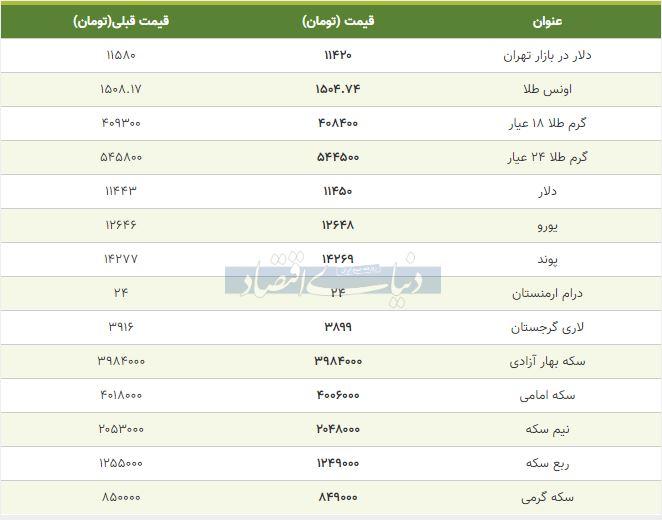 قیمت طلا، سکه و دلار امروز 13 مهر 98