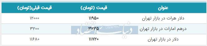 قیمت دلار در بازار تهران امروز 22 مرداد 98