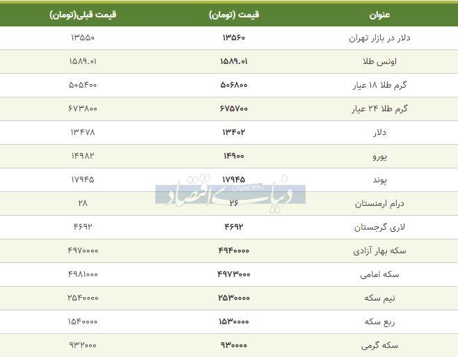 قیمت طلا، سکه و دلار امروز 13 بهمن 98