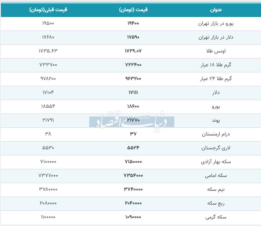 قیمت طلا، سکه و دلار امروز 11 خرداد 99