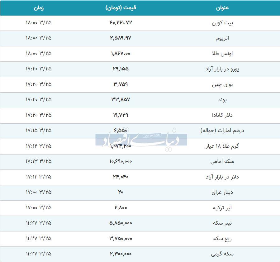 قیمت طلا، سکه و دلار امروز 25 خرداد 99