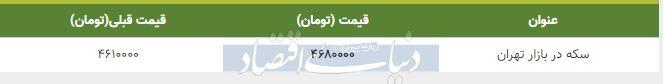 قیمت سکه در بازار امروز تهران 18 آذر 98