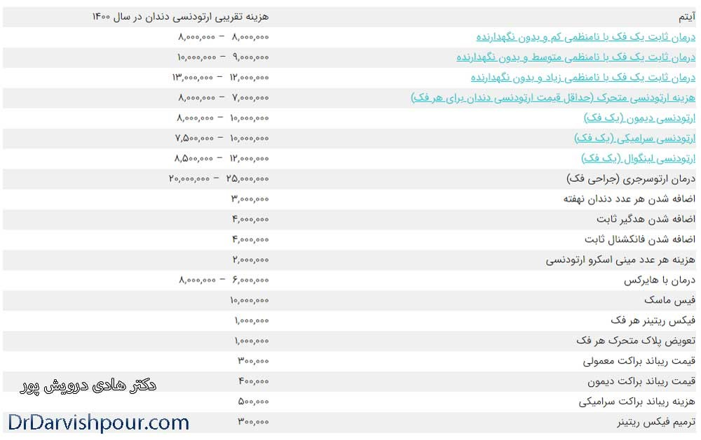 وب سایت دکتر درویش پور