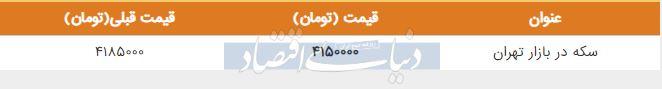 قیمت سکه در بازار تهران امروز 28 مرداد 98