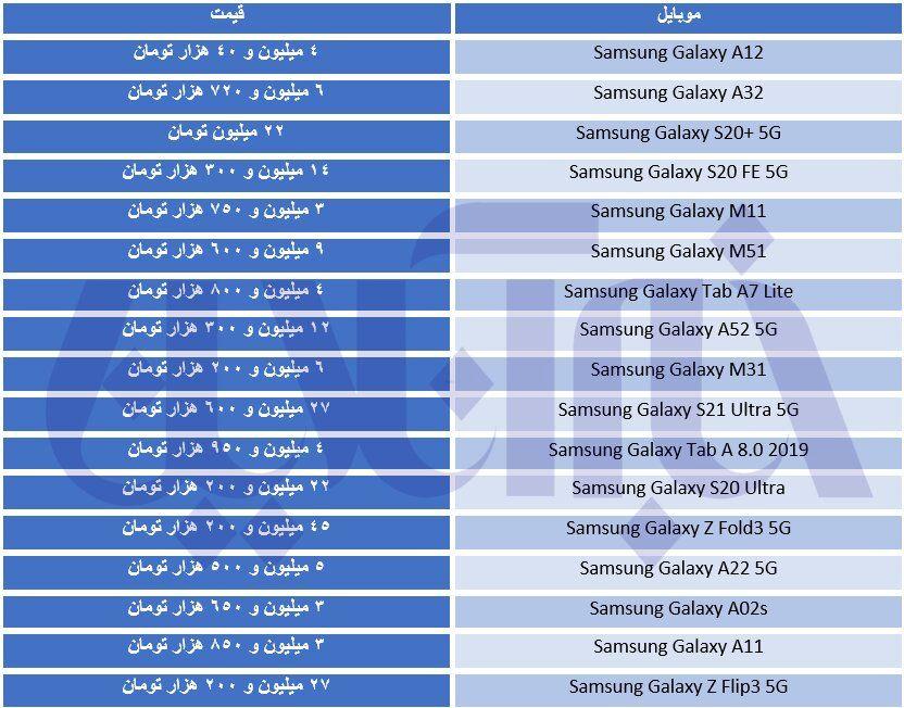 آخرین قیمت گوشی موبایل/ کرهای ها چقدر قیمت خوردند؟