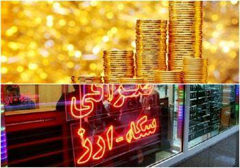 پیش بینی روند قیمت سکه در آخر هفته