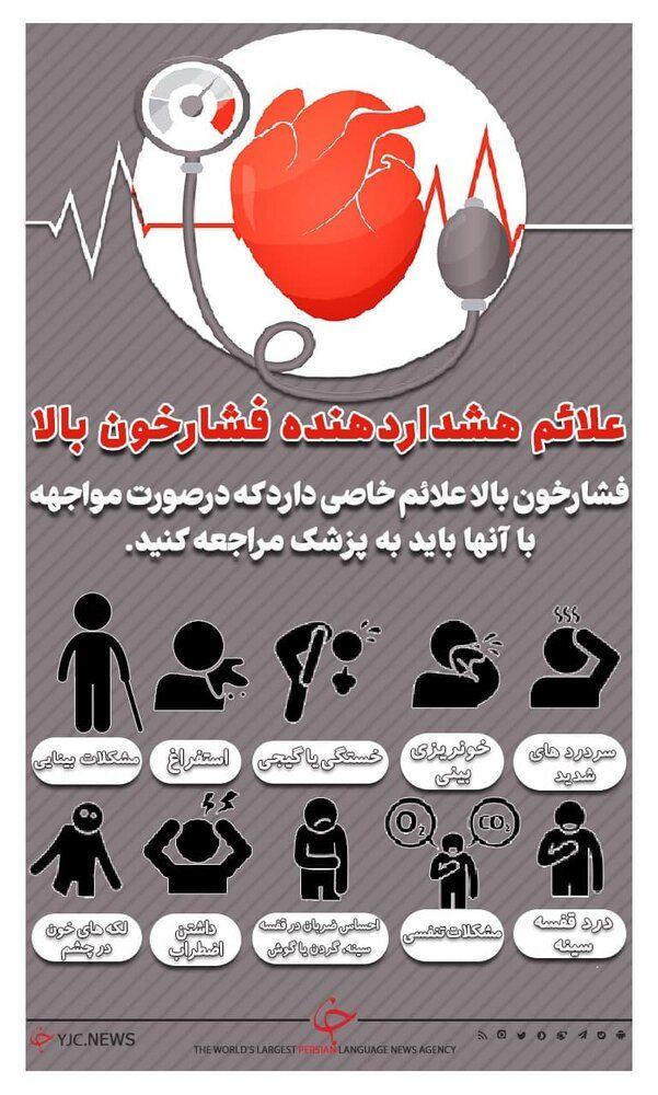 اینفوگرافیک   علائم هشدار دهنده فشار خون بالا