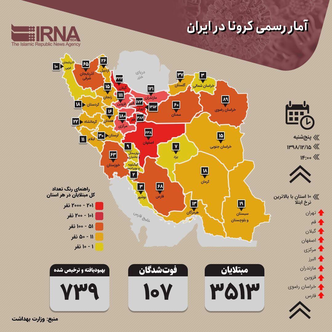 آمار کرونا در ایران وزارت بهداشت
